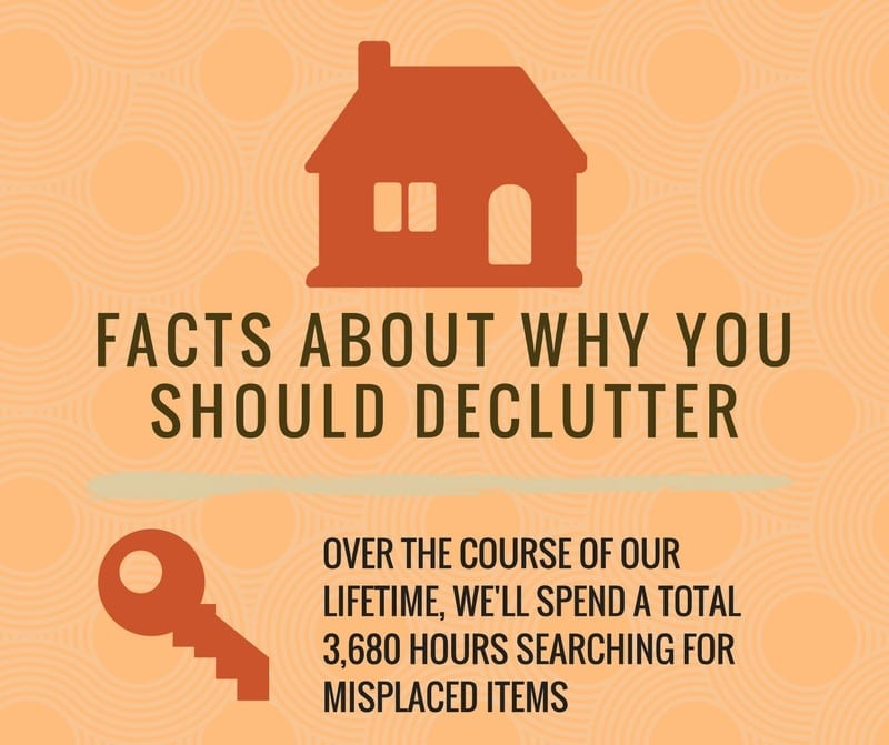 Clutter facts intro.